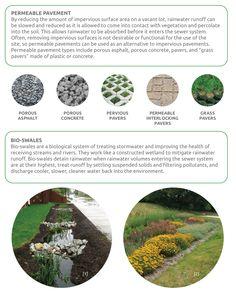 Site Strategies for Managing Rainwater Landscape Architecture Design, Urban Architecture, Sewer System, Water Solutions, Urban Park, Rain Garden, Private Garden, Urban Planning, Sustainable Design