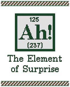 Ah  The Element of Surprise Cross Stitch Pattern
