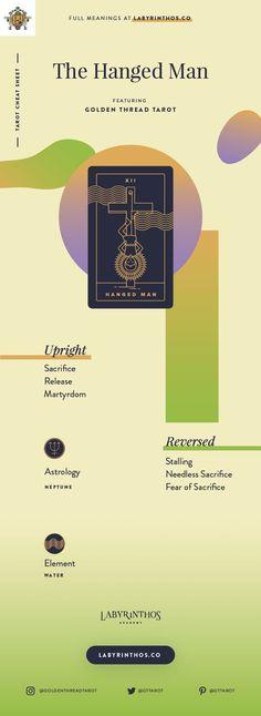 The Fool Meaning - Major Arcana Tarot Card Meanings - Labyrinthos Academy - The Fool Meaning - Major Arcana Tarot Card Meanings The Fool Meaning - Tarot Card Meanings Cheat Sheet. Art from Golden Thread Tarot.