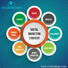 Code adapt!! Your digital marketing company. Our main activities are the design, development, SEO, digital and email marketing setup. We listen, we learn. We are transforming the way work gets done. Our goal is to empower every organization to achieve more!!   #codeadapt #digitalmarketing #digitalmarketingstrategy #digitalmarketing #marketing #socialmediamarketing #seo #socialmedia #business #contentmarketing #onlinebusiness #motivation #webdevelopment #sales #marketingagency Digital Marketing Strategy, Email Marketing, Content Marketing, Social Media Marketing, Best Web Development Company, Design Development, Seo Specialist, Best Seo, Web Design Company