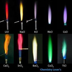 Studying Materials Scientifically: Chemistry of Flame Test anyway, my dad majored in chemistry although he never became a chemist