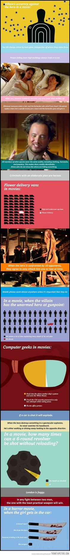 Some interesting movie facts…