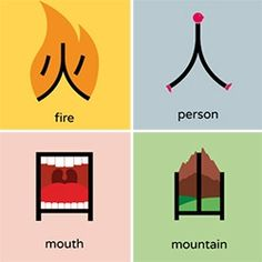 Chineasy ~ illustrated Chinese characters to help people learn to read Chinese.