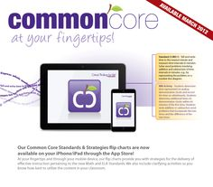 Common Core Standards & Strategies flip charts (Coming March 2012) for iPhone/iPad