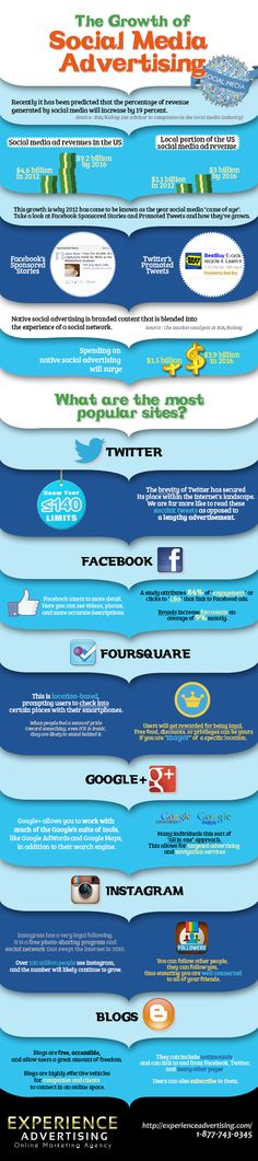 Where Is The Growth Of Social Media Advertising? #infographic