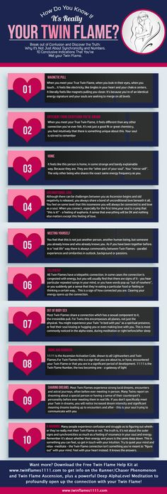 "How Do You Know If It's Really Your Twin Flame (10 Conclusive Indications That You've Met Your Twin Flame) - ""1) Magnetic pull 2) Different from everything you've known 3) Home 4) Unconditional love 5) Meeting yourself 6) Telepathy 7) Out of body sex 8) Signs and numbers 9) Sharing dreams 10) A warning"""