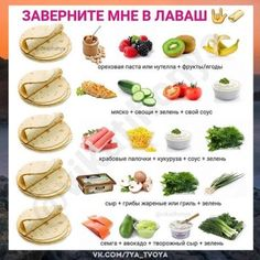 Proper Diet, Proper Nutrition, Good Food, Yummy Food, Sports Food, Cooking Recipes, Healthy Recipes, Food Photo, Food Dishes