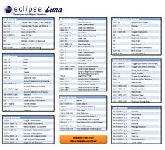 Eclipse Luna Cheat Sheet with the latest handy shortcuts for your favorite Java IDE