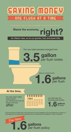 Power Bill, Plumbing Emergency, New Toilet, Flush Toilet, A Team, Stuff To Do, Saving Money, No Response, Flushed Away