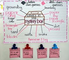 Mystery Box- What a great way to get students engaged.  This could work well for schema, inferenceing, metacognition, etc.!