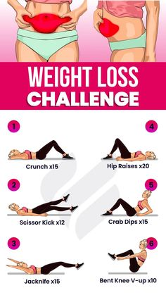 Full Body Gym Workout, Back Fat Workout, Gym Workout Videos, Gym Workout For Beginners, At Home Workouts, Leg Workout Women, Slim Waist Workout, Daily Workouts, Abs Workout Routines