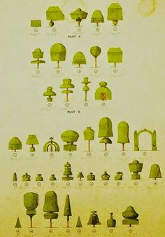 TARA DILLARD has kindly shared this chart cataloging some of the topiary shapes found at Levens Hall, The Lake District, Cumbria, UK in her blog post, Topiary: Levens Hall & Arne Maynard, dated 21 January, 2015. Enjoy!