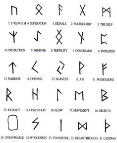 small geometric tattoo meanings - Google Search. I wanna get protection strength and warrior