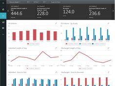 dashboard design stephen few pdf