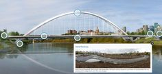 The Walterdale Bridge Replacement Project just got more interactive!  Explore the elements of the new bridge with links and an image showing how construction is bringing the project to life. Take a peek at all the work currently happening underground—including construction of massive thrust blocks in early 2014—and link to a live video feed of the work site. #Edmonton #yeg #bridge