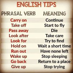 Learn English Grammar with Pictures: Grammar Topics English Prepositions, Learn English Grammar, English Writing Skills, English Vocabulary Words, English Idioms, Learn English Words, English Phrases, English Grammar Rules, English Learning Spoken