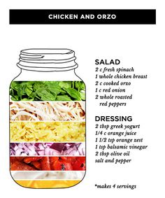 Salad in a jar is a great way to keep your lunch healthy and convenient. We rounded up the best mason jar salad recipes to inspire your lunch menu and make your co-workers jealous. Mason Jar Meals, Meals In A Jar, Mason Jars, Salad Recipes For Dinner, Healthy Salad Recipes, Spinach Recipes, Brunch Salad, How To Cook Orzo, Salad In A Jar