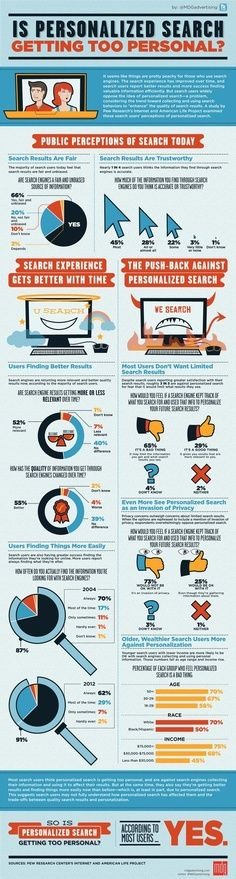 is personalized search getting too personal infographic
