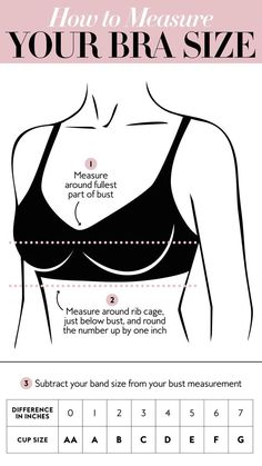 How to Measure Your Bra Size Bh Hacks, Correct Bra Sizing, Fashion Terms, Fashion Dictionary, Fashion Vocabulary, Bra Cup Sizes, How To Measure Yourself, Bra Types, Lifehacks
