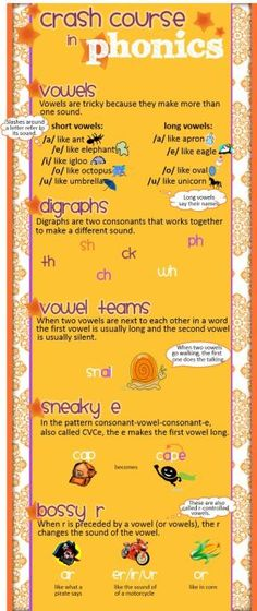 crash course in phonics, share with parents by margery