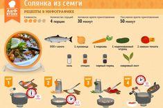 Кухня ханты: солянка из семги