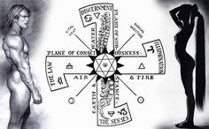 Banned Occult Secrets of the Vril Society = Members of the Vril Society believed that Aldebaranians landed on Earth following global cataclysms, when the planet became slowly habitable again in the region of Mesopotamia. Re-establishing civilization they formed the dominant ruling nobility of the Sumerians and various other early societies, governing through an elite bloodline and segregated caste system; interracial inter-breeding (mixing blood) was strictly taboo.