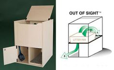Out of sight litter box...would love one of these! They can even be used as an end table. Need to figure out how to make my own... Hidden Litter Boxes, Cat Room, Pet Furniture, Hanging Storage, Storage Design, Hidden Storage, Diy Stuffed Animals, Cat Life, Crazy Cats
