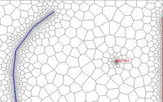 UnStructured grid refinement