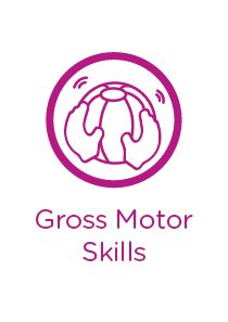 Gross motor skills icon