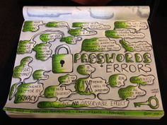 Sketchnotes from CHI2013 paper session: Passwords and Errors. | Flickr - Photo Sharing!