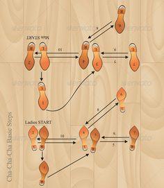 Cha-Cha Basic Dancing Steps