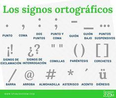 Signos ortogræficos
