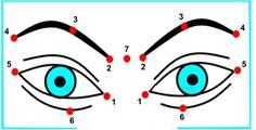 The Figure 8 for Relaxed Eye Movement and Clear Vision This is a great exercise to practice controlling the physical movement of your eyes. Imagine a giant figure 8 on the floor, about 10 feet in front of you. Trace the figure 8 with your eyes, slowly. Trace it one way for a few minutes …