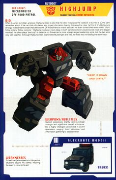 Transformer of the Day: Highjump Transformers Characters, Transformers Movie, Transformers Generation 1, Transformers Cybertron, Animation, Manga, Anime, Universe, Trading Cards