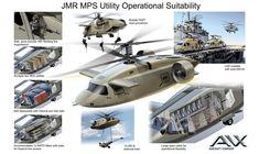 http://www.engineering.com/Portals/0/BlogFiles/DesignerEdge/0613/JMR%20MPS%20Utility%20Operational%20Suitability%20300%20(1.jpg
