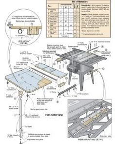 15 Free Table Saw Outfeed Plans: Mobile Tables, Folding Tables, Outfeed Stands and More! |