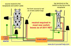 wiring diagrams for switch to control a wall receptacle - do-it-yourself-