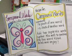 Compound Words Anchor Chart (Compound Cook) from First Grade Parade Teaching Language Arts, Classroom Language, Teaching Grammar, Student Teaching, Teaching English, Teaching Reading, Teaching Resources, Teaching Ideas, Reading Lessons