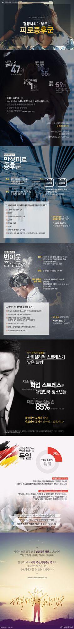 경쟁사회에 지친 당신도 '피로증후군'? [인포그래픽] #Stress / #Infographic ⓒ 비주얼다이브 무단 복사·전재·재배포 금지 Ui Ux Design, Layout Design, Graphic Design, Korea Design, Design Reference, Presentation, Stress, Infographics, Lettering