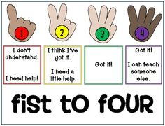 Marzano Scale (Fist to Four) Student Feedback Poster and Bookmarks