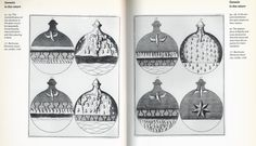 Genesis in retort - from Alexander Roob's 'Alchemy & Mysticism'
