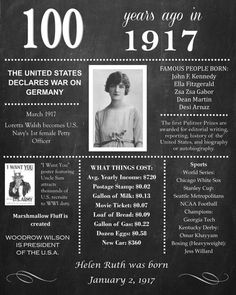 Personalized 100th Birthday Chalkboard Poster 1919 Facts DIGITAL FILE