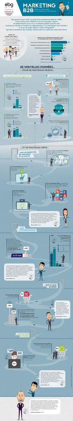 [#Infographie] : #Marketing #B2B
