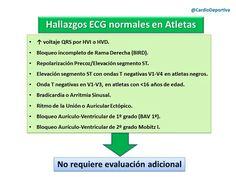 Hallazgos ECG normales en atletas vía @cardiodeportiva