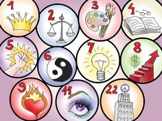 How to Find Your Lucky Numbers in Numerology -- via wikiHow.com