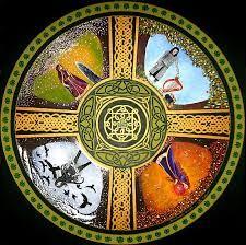 Four Treasures Of The Tuatha De Danann