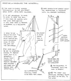 Hoisting & handling the Wingsail