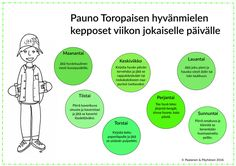 Paunon kepposet Early Childhood Education, Social Skills, Diagram, Pictures, Early Education, Photos, Grimm, Early Years Education