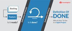 Definition of Done (DoD): Why & How To Use It In Agile Project