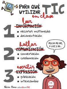 Para qué utilizar TIC | Nuevas tecnologías aplicadas a la educación | Educa con TIC